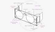 Apple Wins Patent for an AR/VR Headset that uses a Dynamic Focus 3D Display that projects images Directly unto the Retina